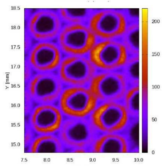 Particle Detectors (Részecskedetektorok)
